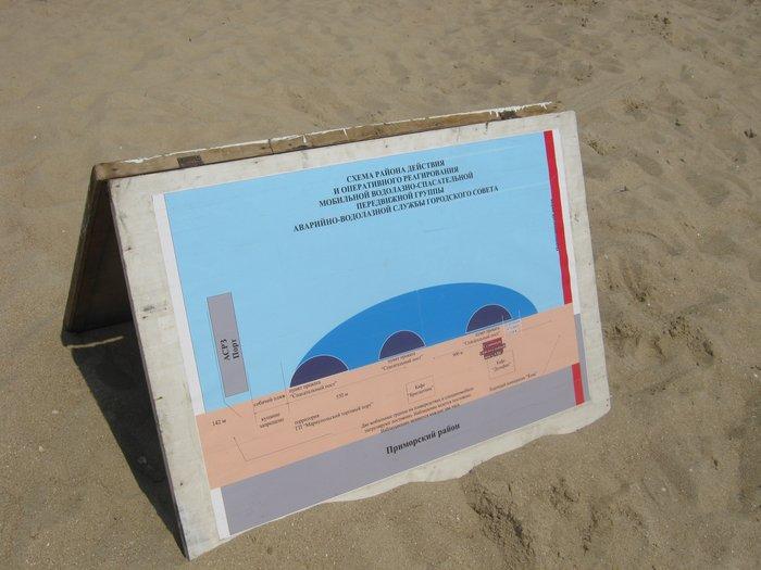 На пляжах Мариуполя спасать утопающих будут по 12 часов в день (ФОТО), фото-3