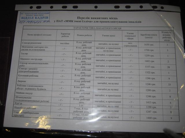 В Мариуполе  сегодня искали работу инвалидам  по 79 специальностям(ФОТО), фото-6