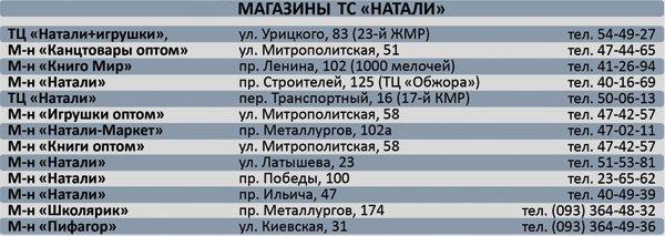 Список-магазинов-и-телефонов