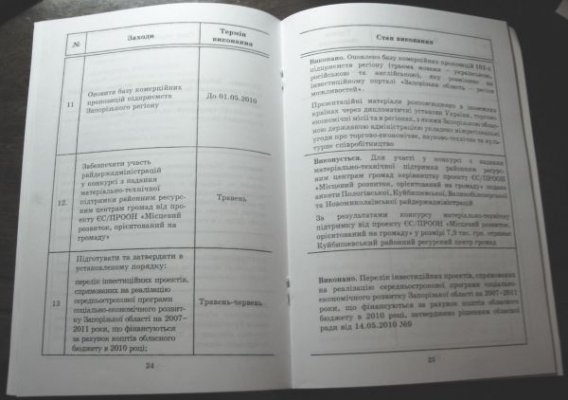 Отчет о 100 днях Бориса Петрова презентовали журналистам в 47-страничном буклете (ФОТО), фото-2