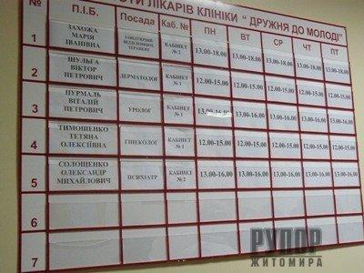 """На Житомирщині відкрили """"Клініку, дружню до молоді"""" (ФОТО), фото-4"""