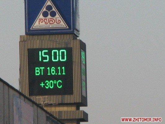 В Житомире в ноябре «температурная аномалия» - +30 (фотофакт), фото-1