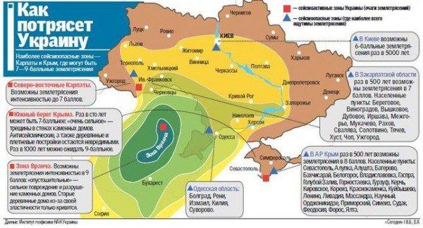 Украину может тряхнуть, но горловчанам особо бояться нечего, фото-1