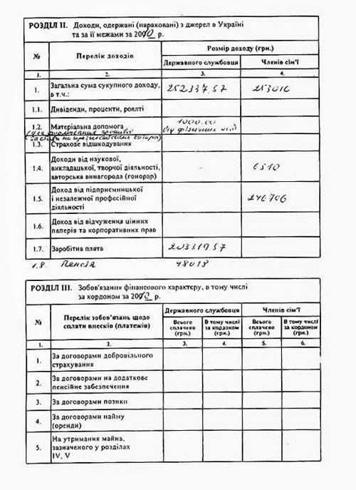 Экс-министр обороны обнародовал Декларацию о доходах за 2010 год, фото-2