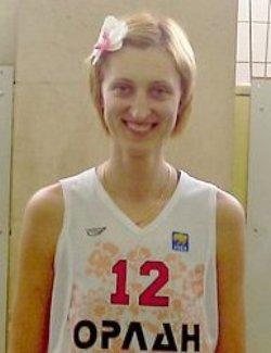 Любовь Алешкина в составе сборной Украины (фото), фото-1