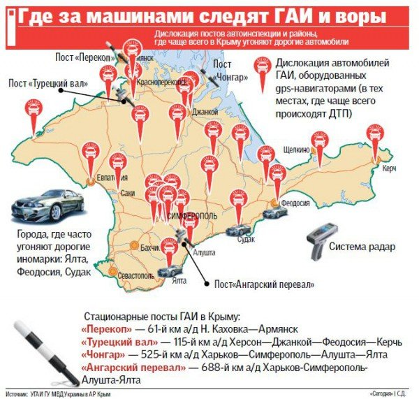 Где в Крыму за машинами следят ГАИ и воры, фото-1