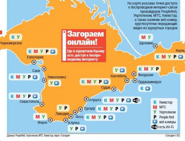 Загорать в Крыму можно с ноутбуком, а курорт выбрать через веб-камеру, фото-1