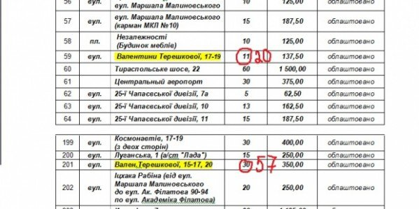 «Общественный контроль дорог» нашел на одесских парковках «мертные души» (фото), фото-5