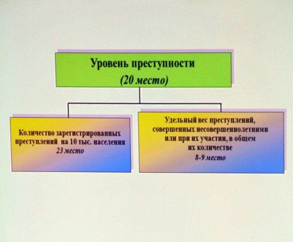 Донецким чиновникам не нравится методика Кабмина по которой область занимает последние места в рейтингах развития, фото-4