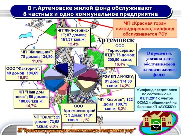 В Артемовске повысили тарифы на коммунальные услуги, фото-1