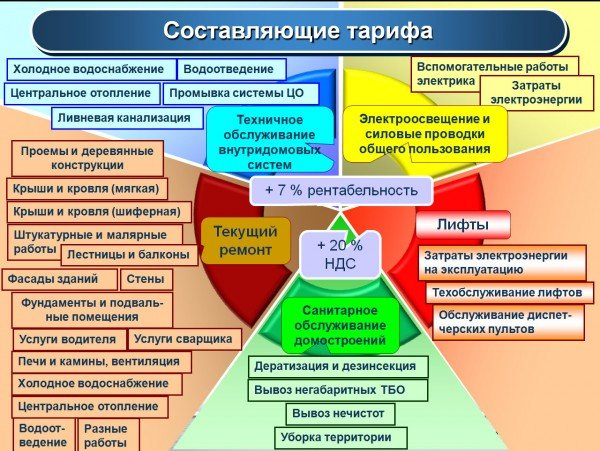 В Артемовске повысили тарифы на коммунальные услуги, фото-6