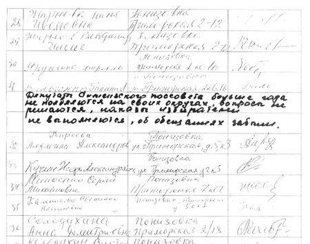 Мэру Симеиза грозит импичмент (ФОТО), фото-3