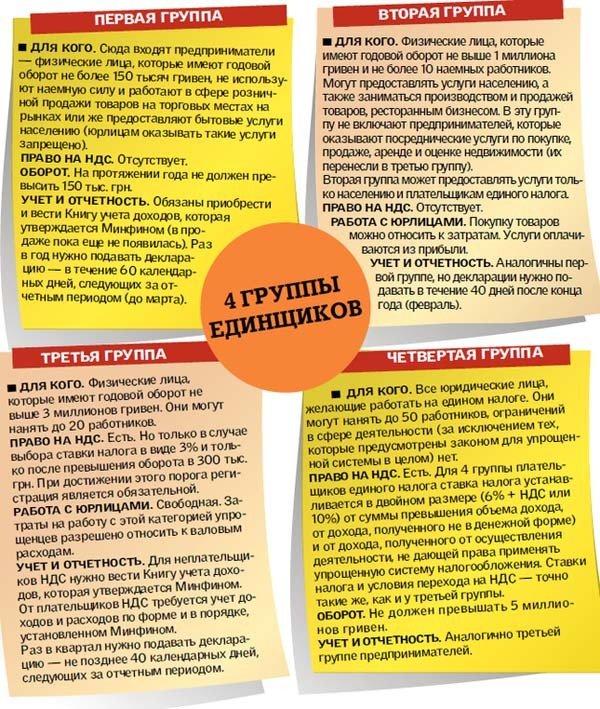 Единый налог-2012: как платить  горловским предпринимателям-упрощенцам, фото-2