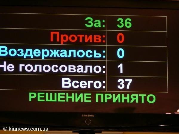В Ялте медики устроили пикет, а депутаты отменили реорганизацию Алупкинской больницы (ФОТО), фото-6