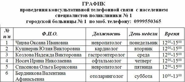 С 1 марта в Горловке можно получить медицинскую консультацию по телефону, фото-1