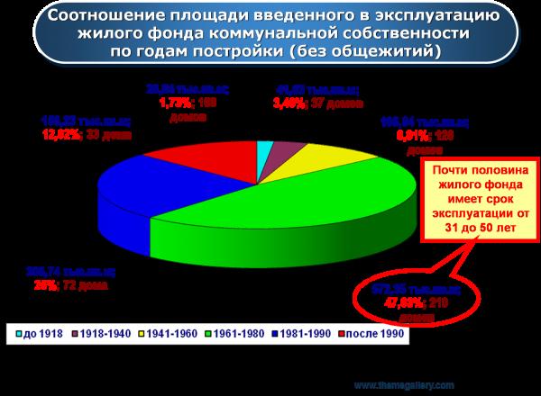 Первое апреля жители Артемовска встретят со сниженными тарифами ЖКХ, фото-1