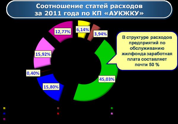Первое апреля жители Артемовска встретят со сниженными тарифами ЖКХ, фото-2