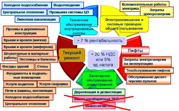 Первое апреля жители Артемовска встретят со сниженными тарифами ЖКХ, фото-3