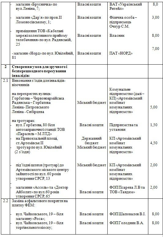 Артемовск хотят сделать приспособленным для инвалидов, фото-2