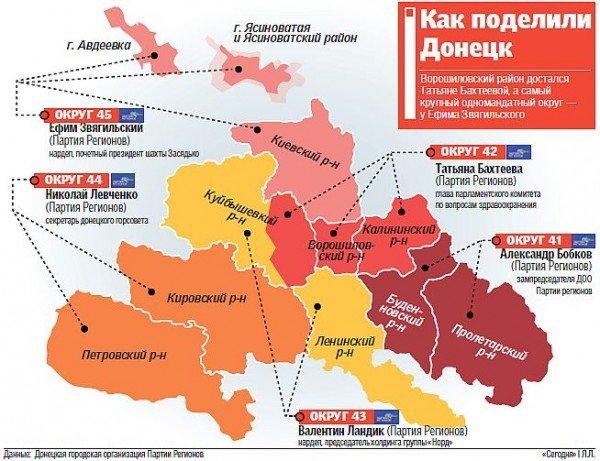 В КНДР бы обзавидовались - политбосс скромно посчитал, что в Донецкой области за регионалов готовы голосовать 90 процентов избирателей, фото-1