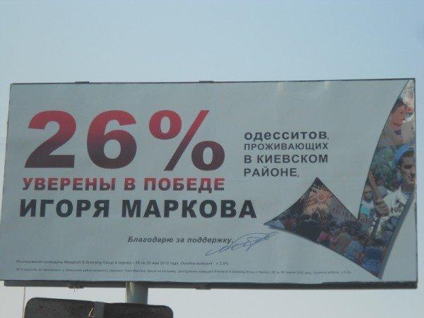 Марков уверен в своей победе на 26% (фотофакт), фото-2
