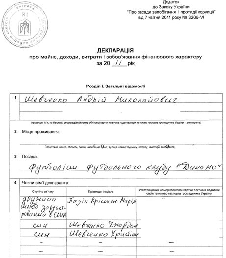 Шевченко зарабатывал в Динамо 2 тысячи гривен в  месяц, фото-1