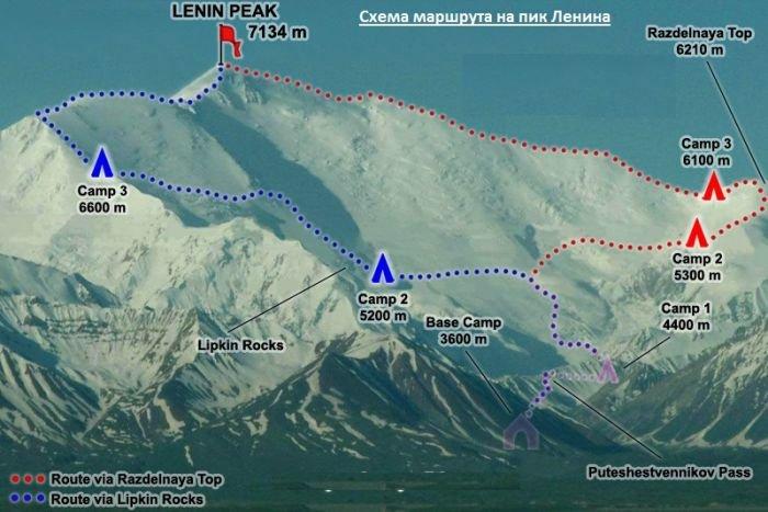 схема восхождения на вершину