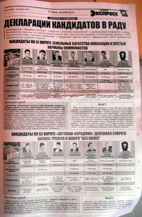 Как проходят выборы в печатных СМИ Горловки, фото-3