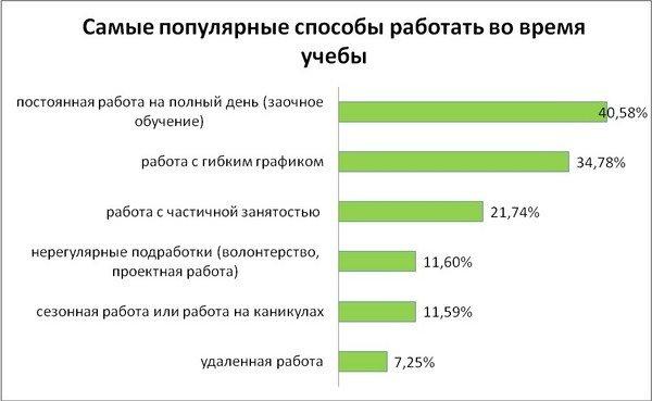 Украинская молодежь живет без квартир, работает не по специальности, но в будущее смотрит с оптимизмом, фото-2