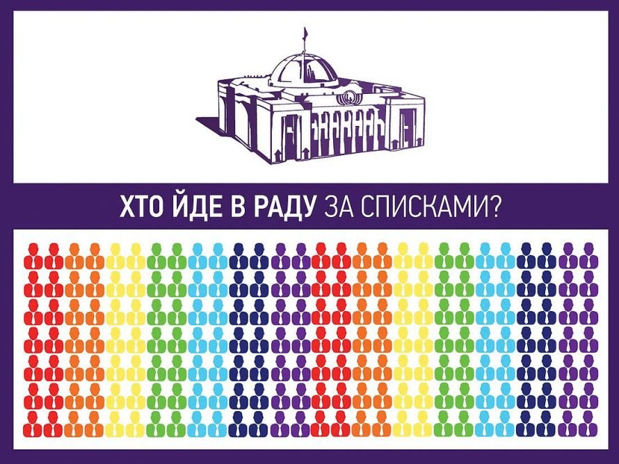 26_09_2012_CHESNO_Candidates in Party lists 1_новый размер