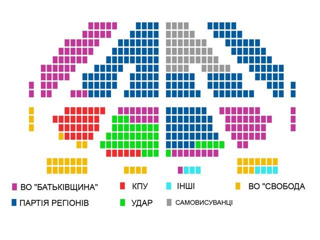 В украинский парламент попадут Литвин, эмиссар Ляшко и националистка Фарион, фото-1