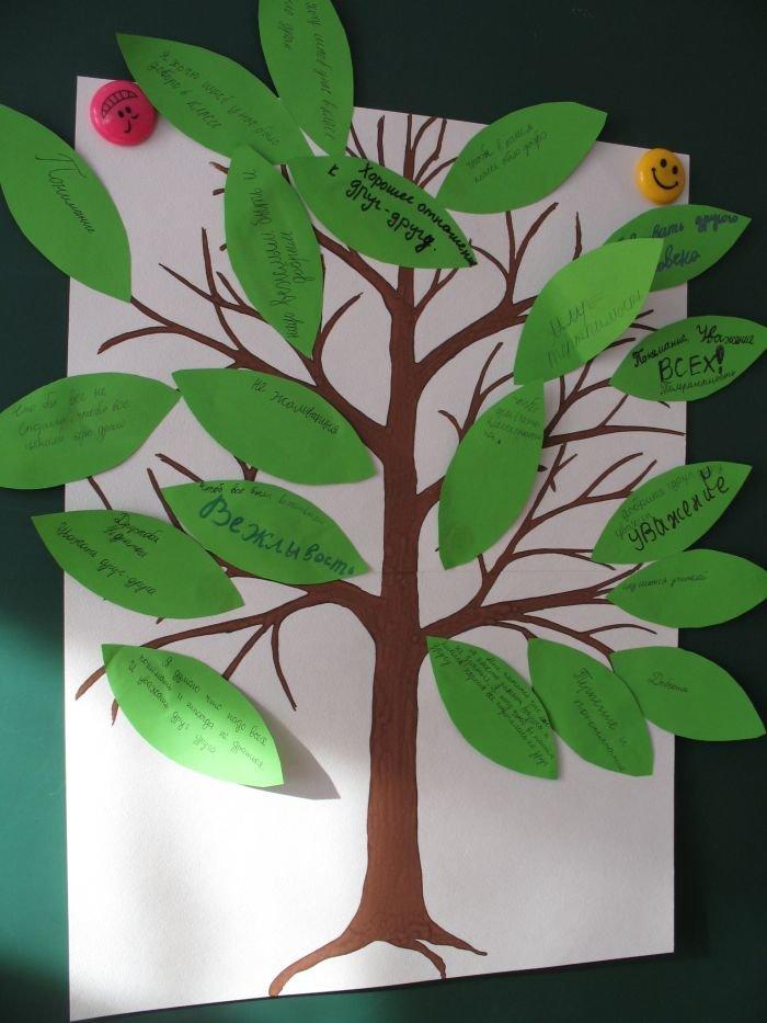 Дерево толерантности  выращеное учениками 5-А класса