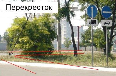 Приключения автолюбителя, или Дорожные знаки по-мариупольски , фото-1