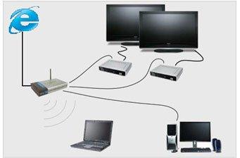 Трансляция телевидения через Интернет (IPTV) - набирает популярность., фото-1