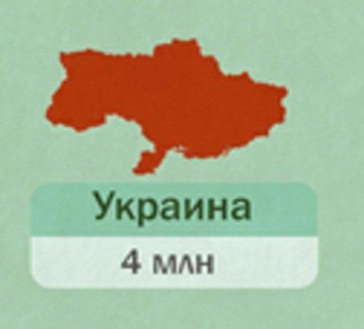 odnoklassniki_ukr