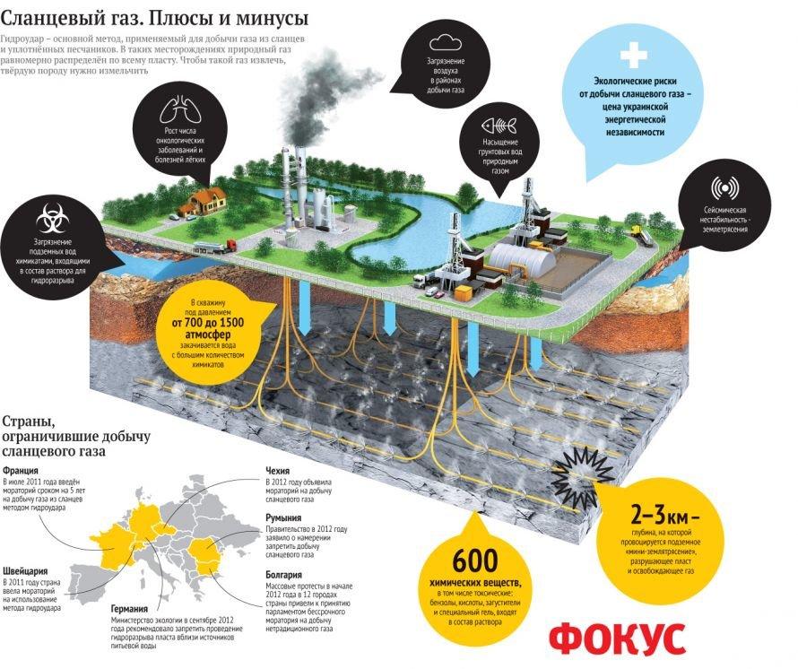 Мэр Артемовска считает, что о сланцевом газе должны говорить эксперты и общественность, фото-1