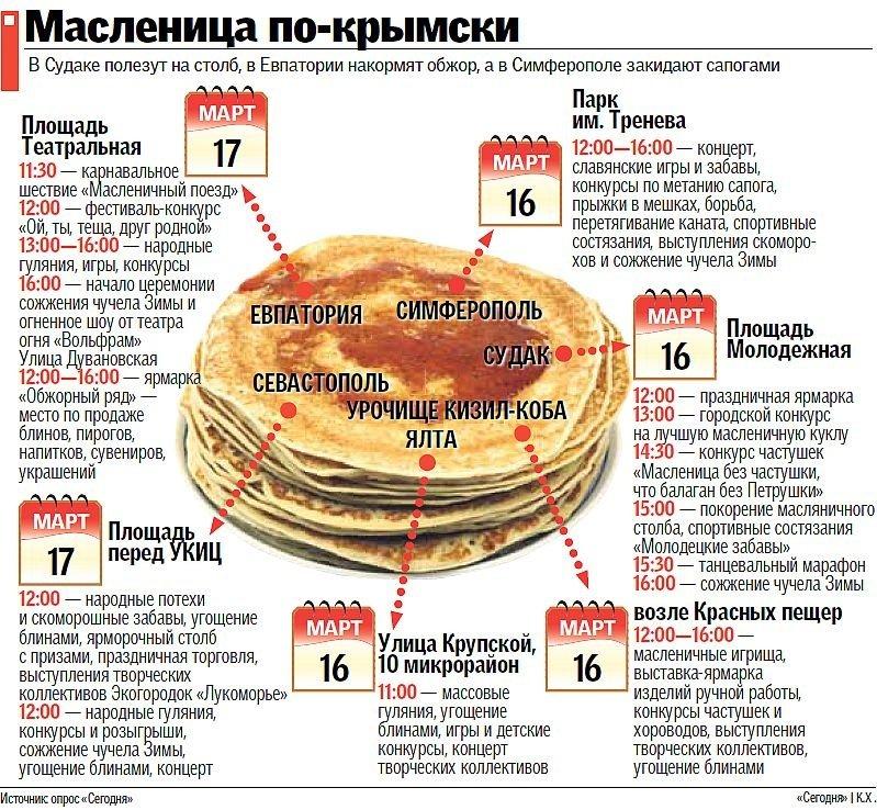 В Крыму выберут самую задорную тещу и обменяют пуговицы на блины, фото-1
