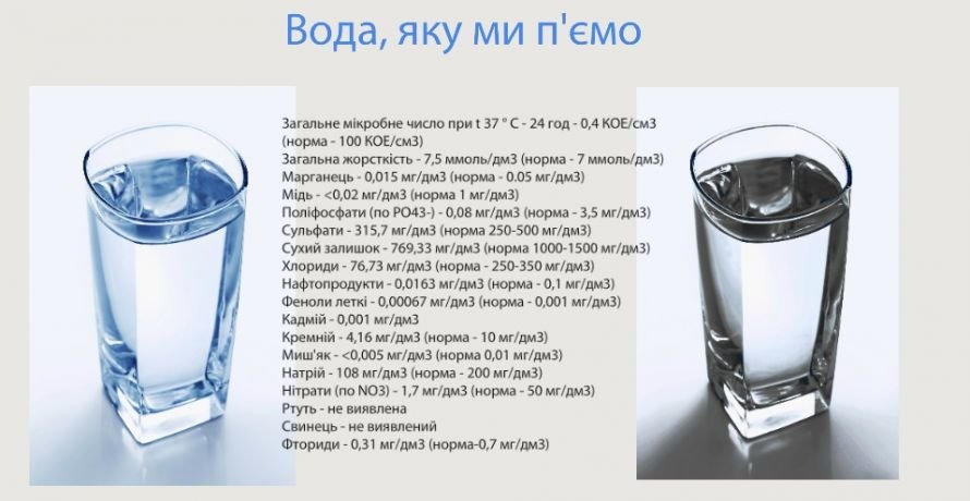 Инфографика (украинский)
