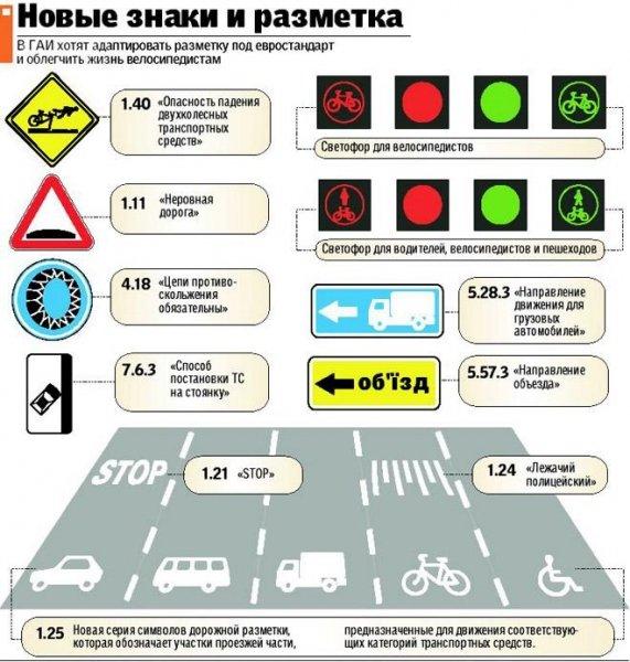 Донецкие водители поедут по новым правилам: дорожные знаки важнее разметки, включенные фары и главное - «Дети», фото-1