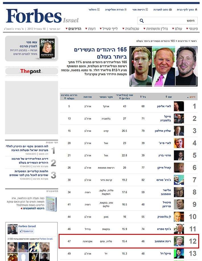 Шалом, Ринат Леонидович! Ахметов попал в список самых богатых евреев мира, фото-1