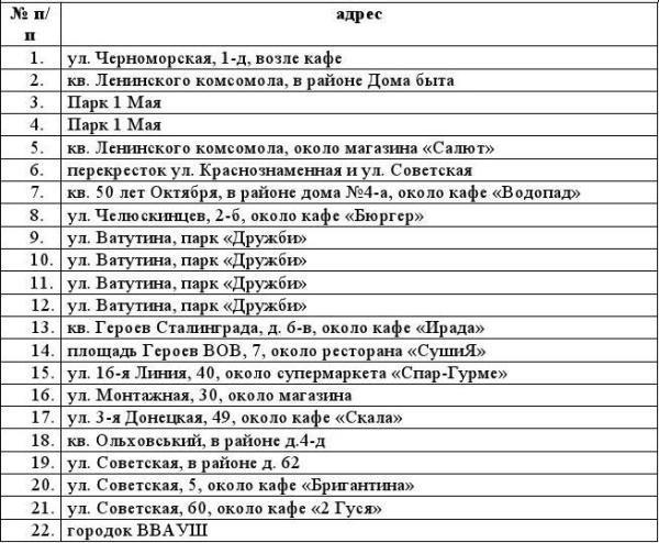 летние площадки список