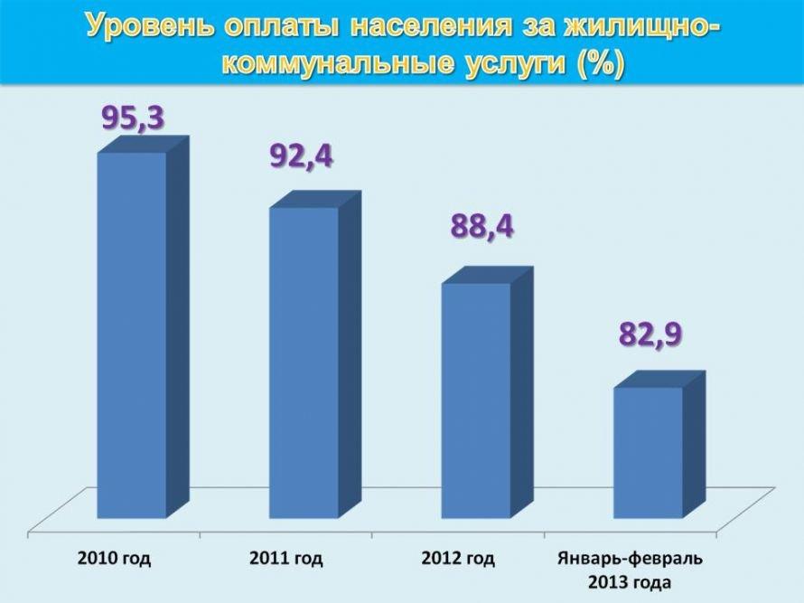 Савченко. СМИ pptx
