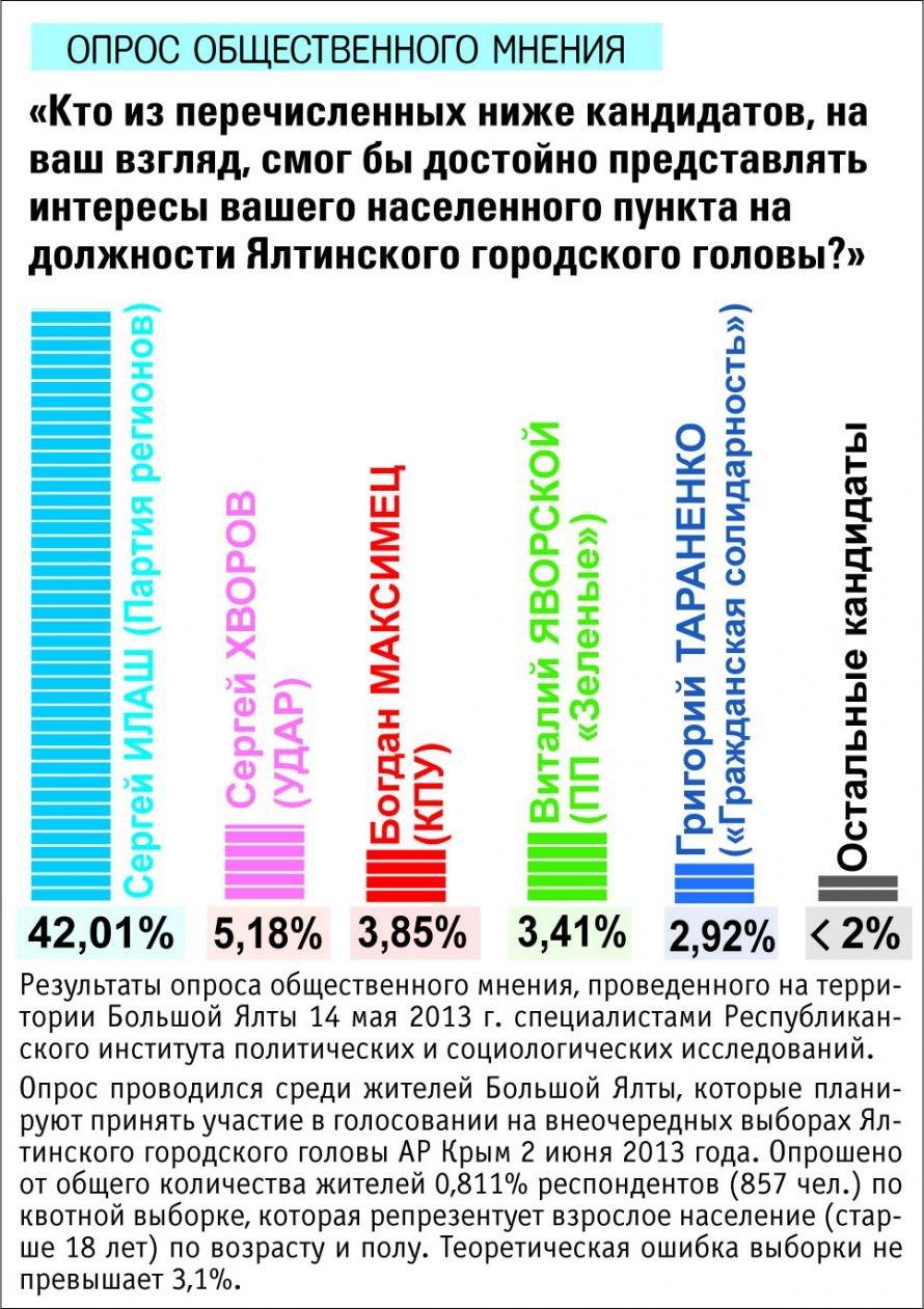 инфографика878787