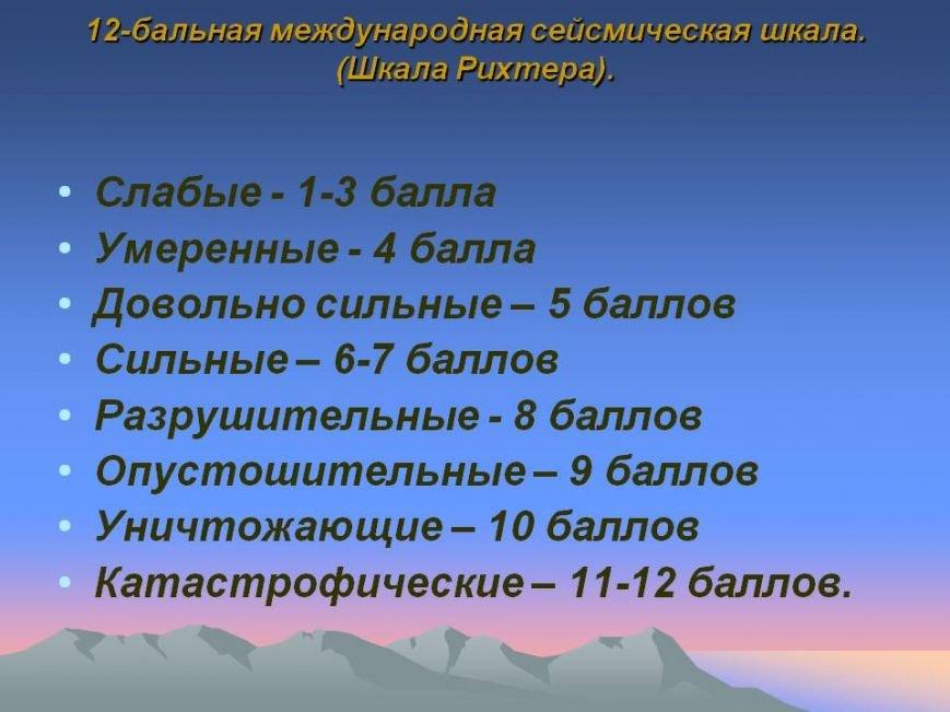 0019-019-12-balnaja-mezhdunarodnaja-sejsmicheskaja-shkala