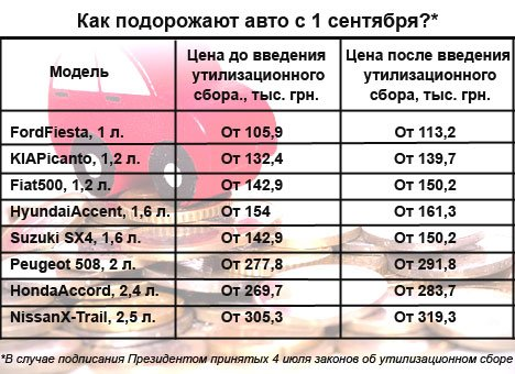 car_podorozhanie_shutterstock_39467071_2