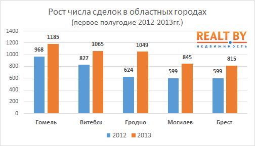 2013_новость квартиры-3