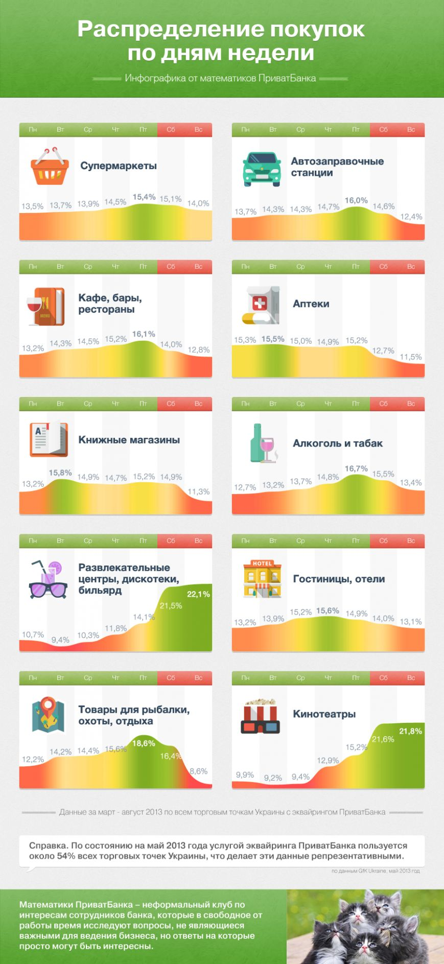 Info_2013d-week