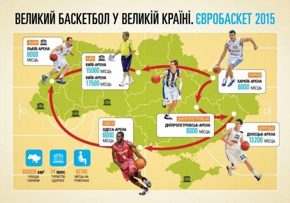 31956_eurobasket-10_ukrainian