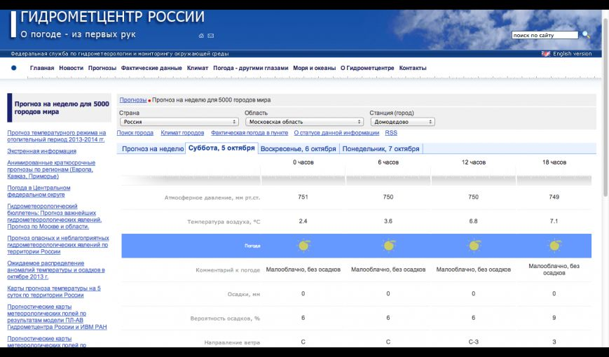 Домодедово - прогноз погоды на неделю от Гидрометцентра России