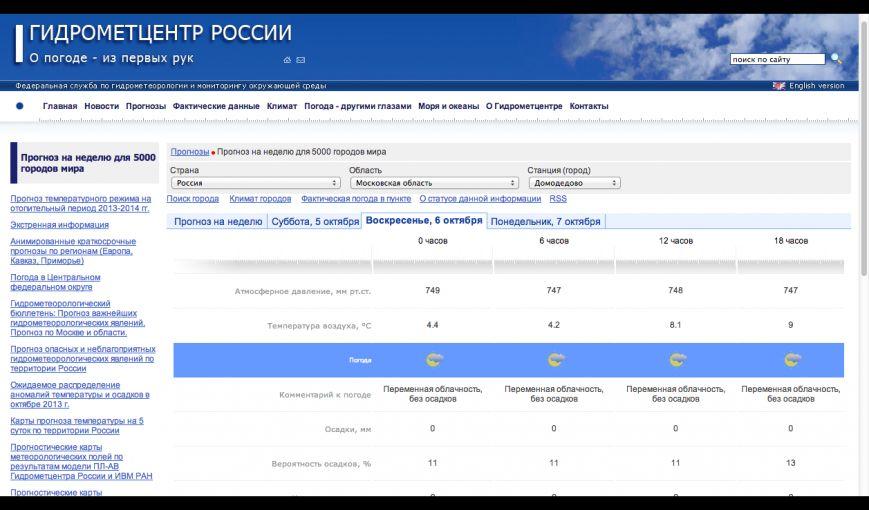 Домодедово - прогноз погоды на неделю от Гидрометцентра России (1)
